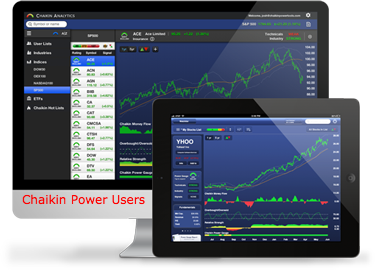 Chaikin Analytics Power Users